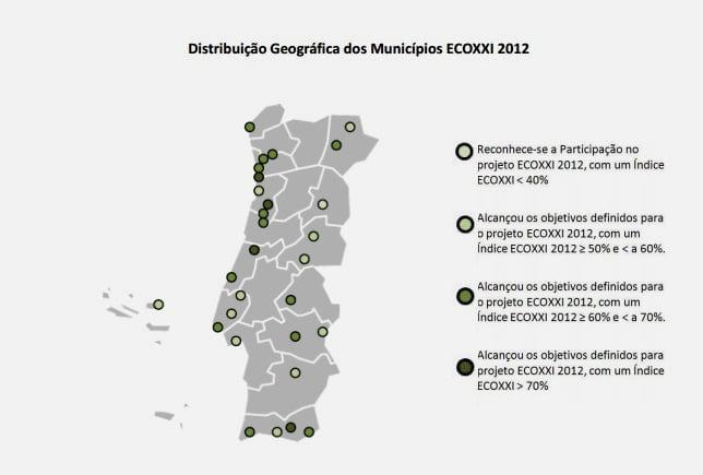 distribuição de Ecoxxi 2012